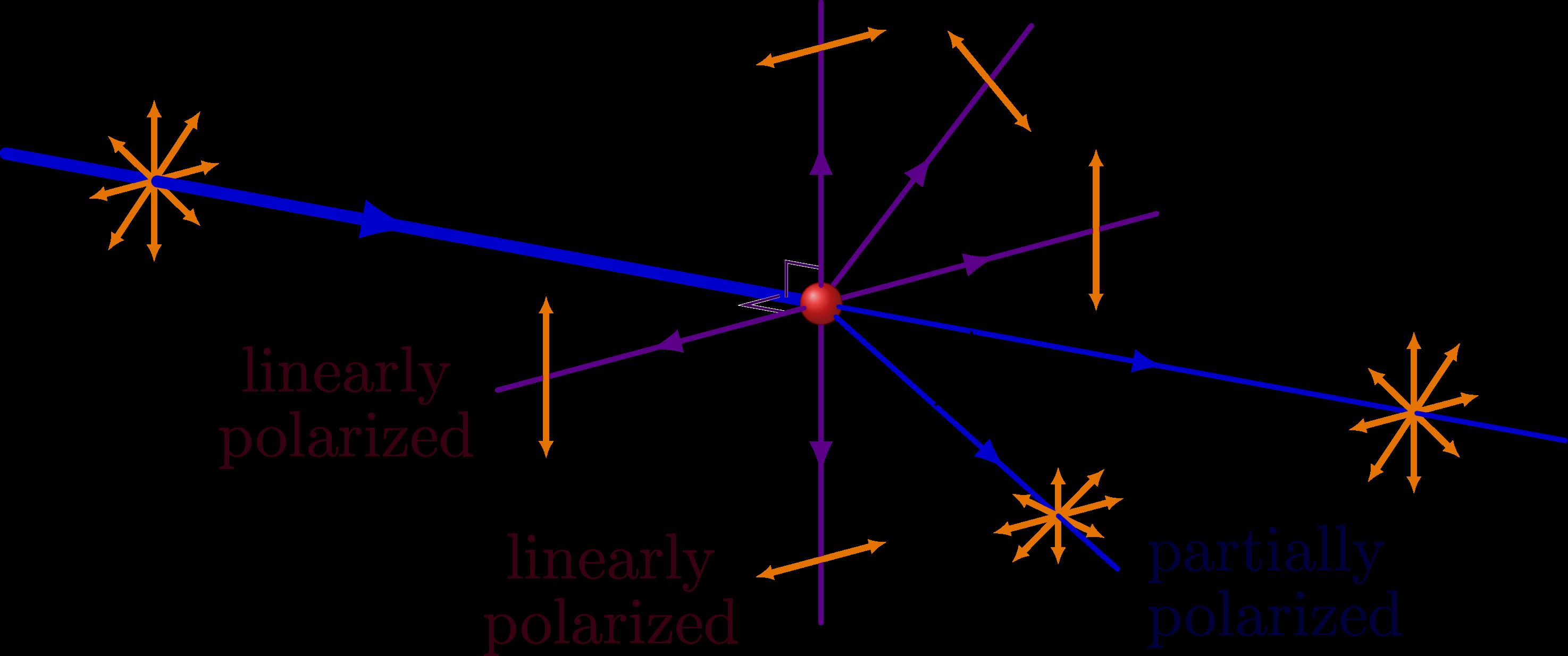 optics_scattering-001.png