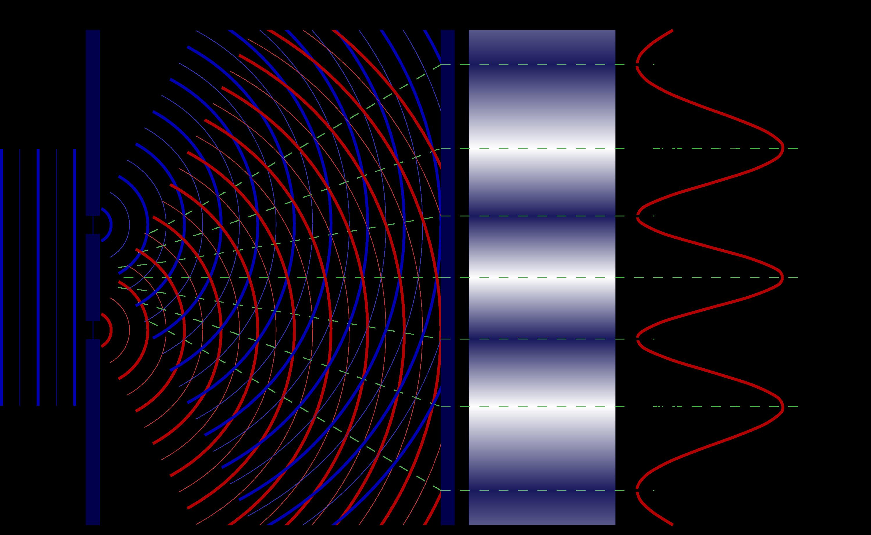 optics_twoslit-002.png