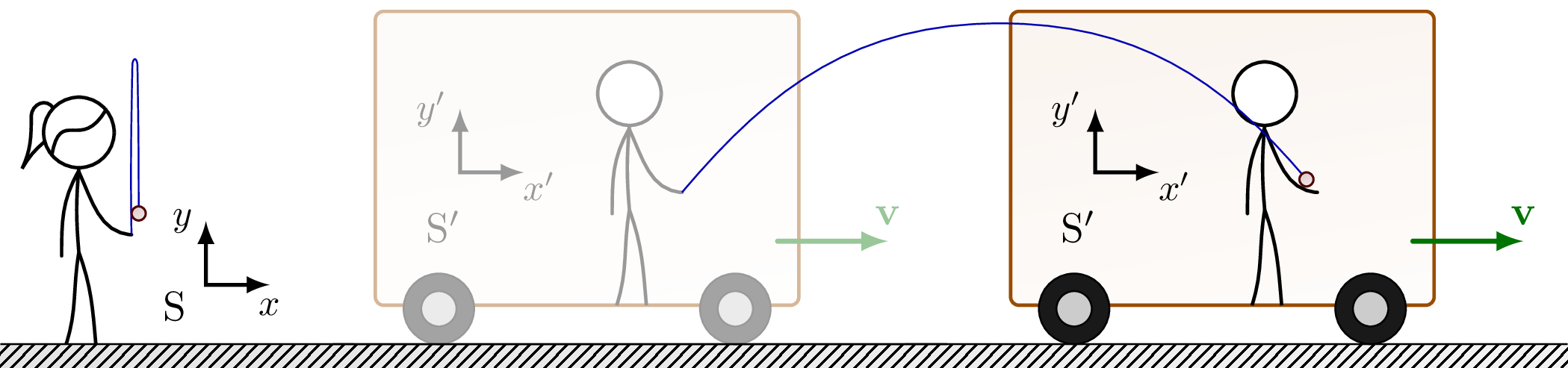 reference_frame_inertial