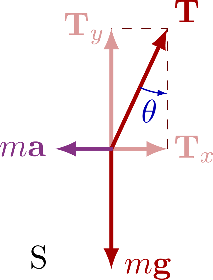 reference_frame_noninertial-002.png