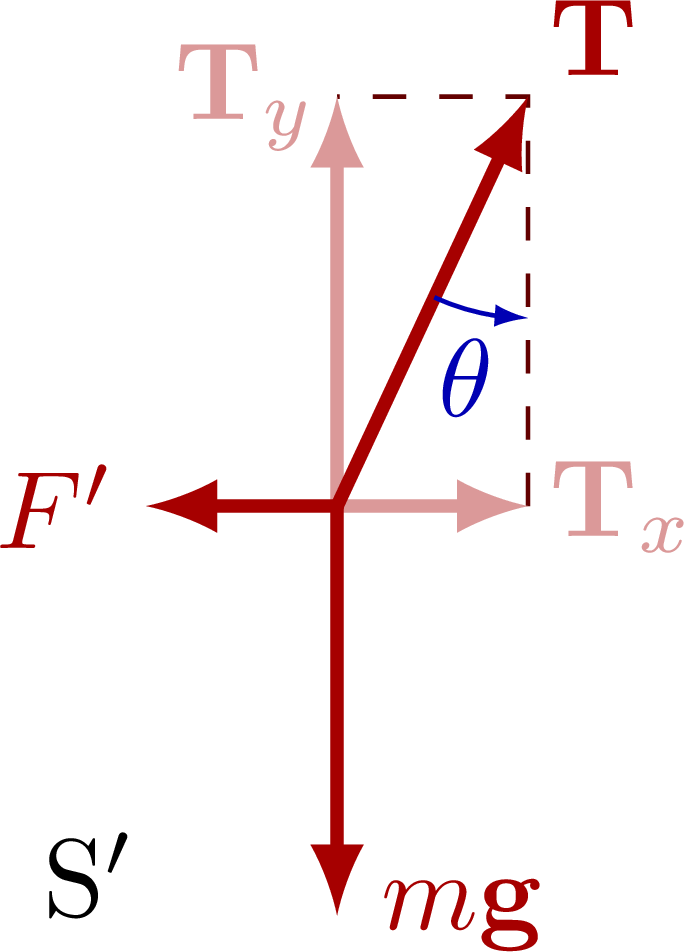reference_frame_noninertial-003.png