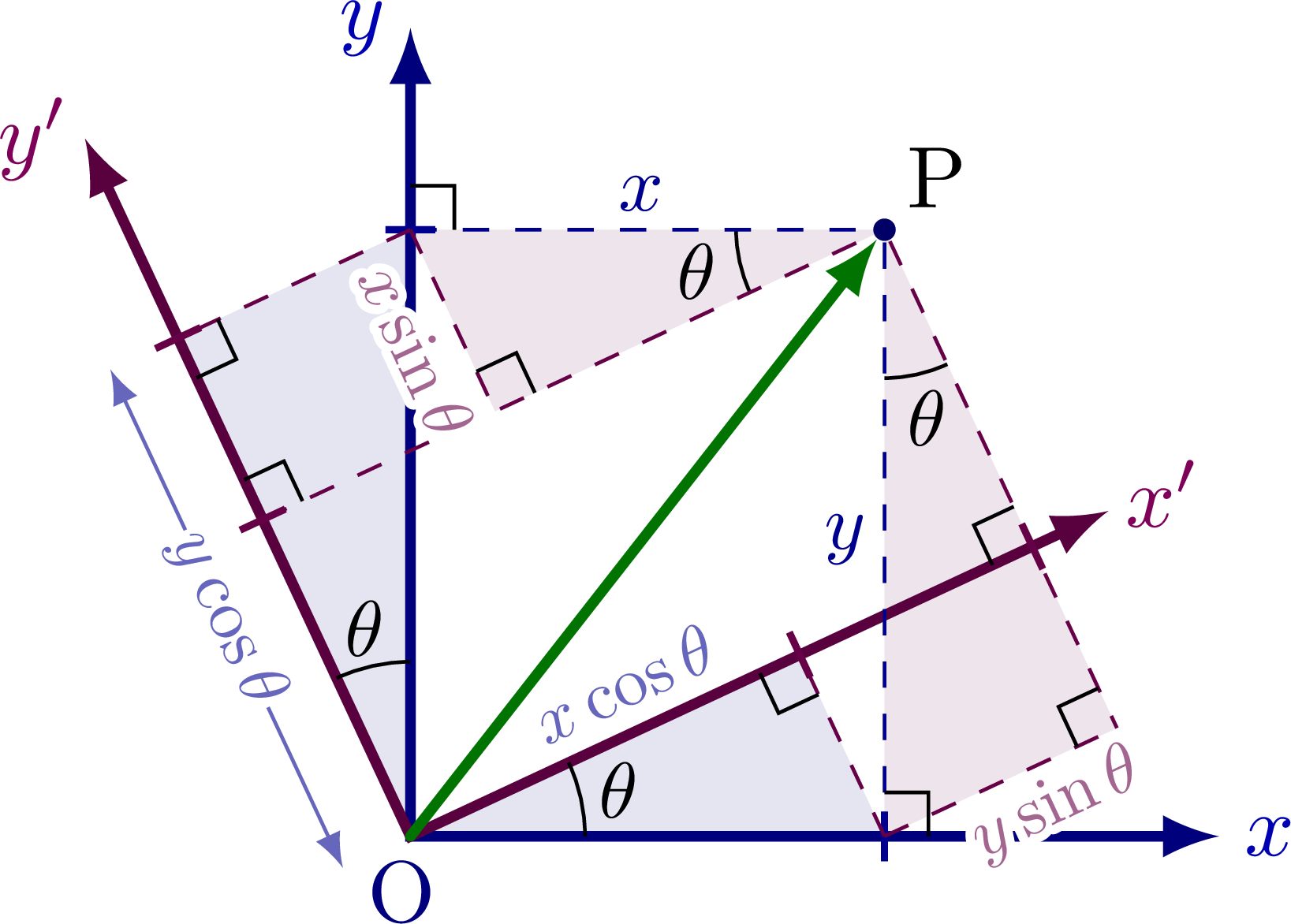 reference_frame_rotational-002.png
