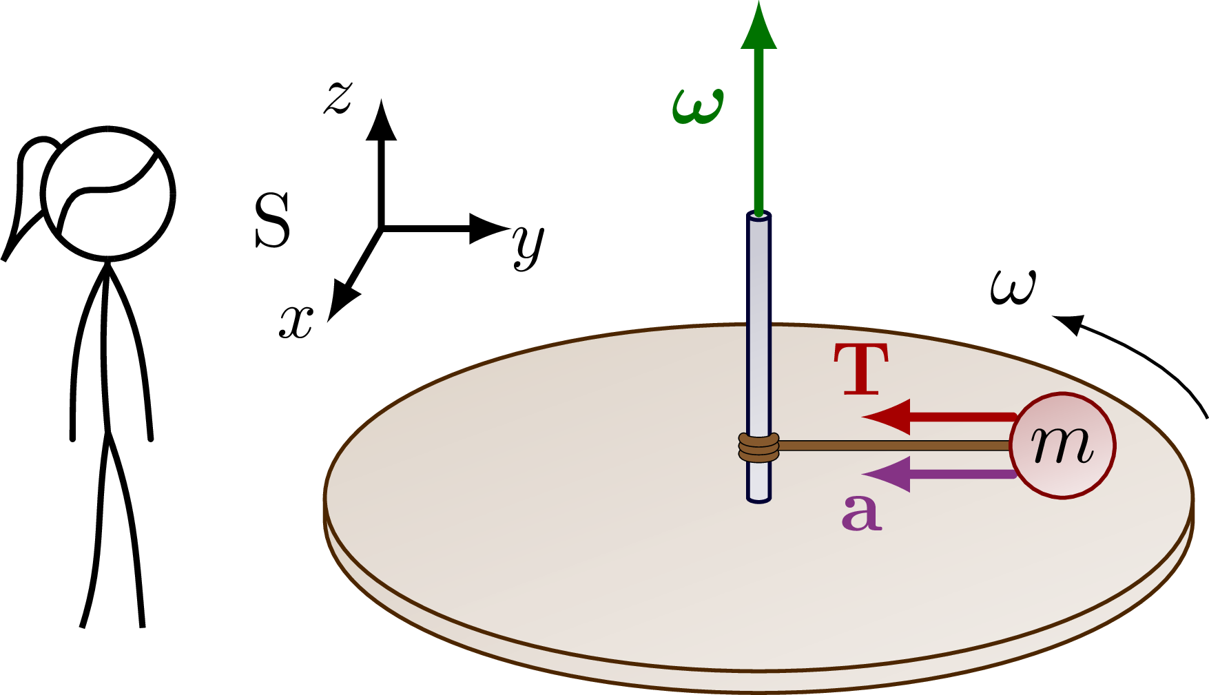 reference_frame_rotational-003.png
