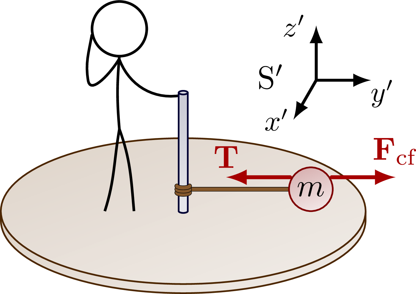 reference_frame_rotational-004.png