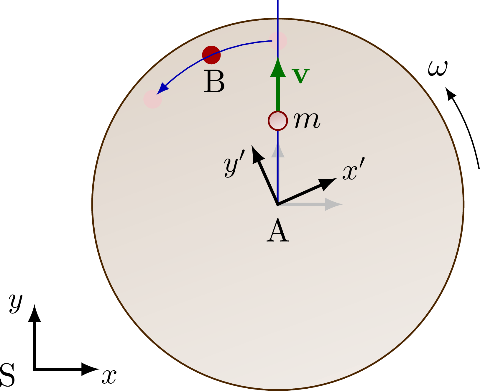 reference_frame_rotational-005.png