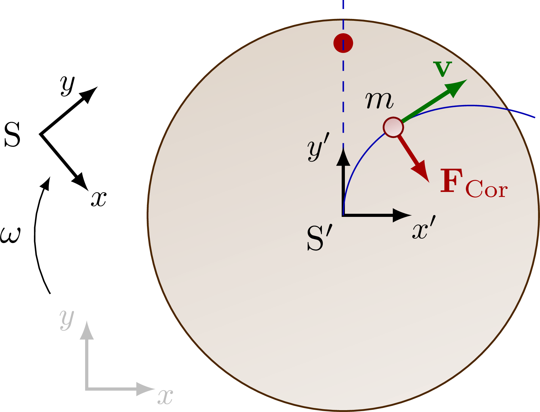 reference_frame_rotational-006.png