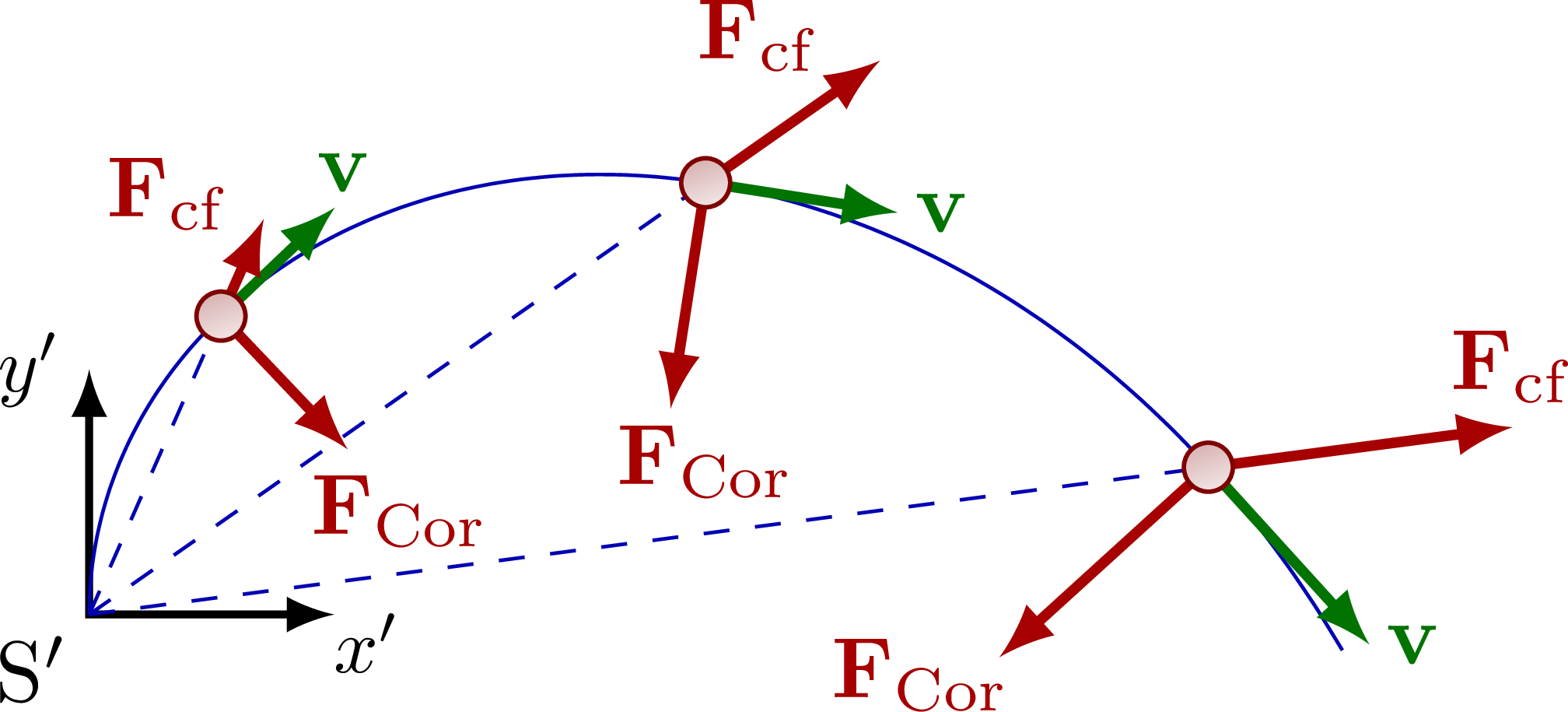 reference_frame_rotational-007.png