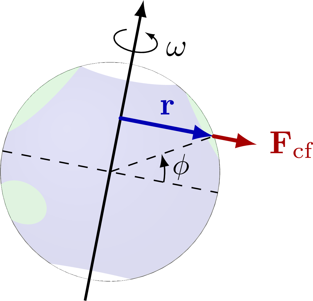 reference_frame_rotational-008.png