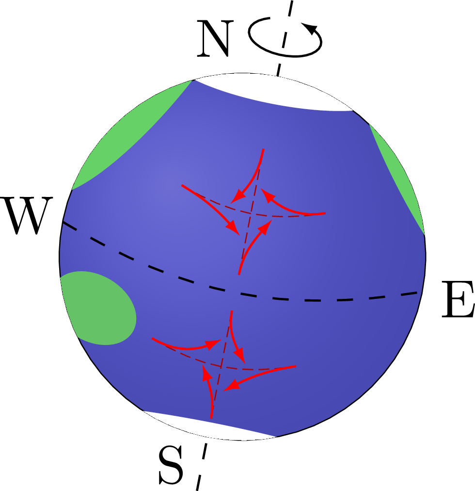 reference_frame_rotational-009.png