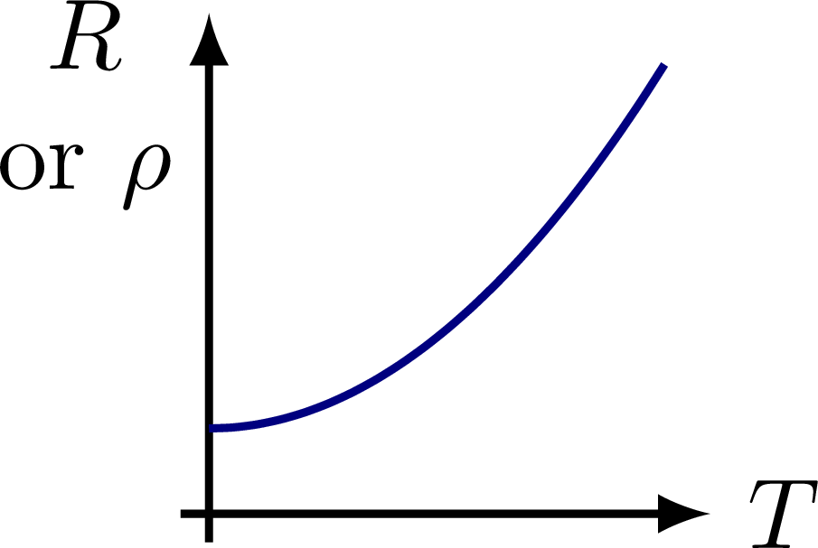 thermodynamics_functions-001.png