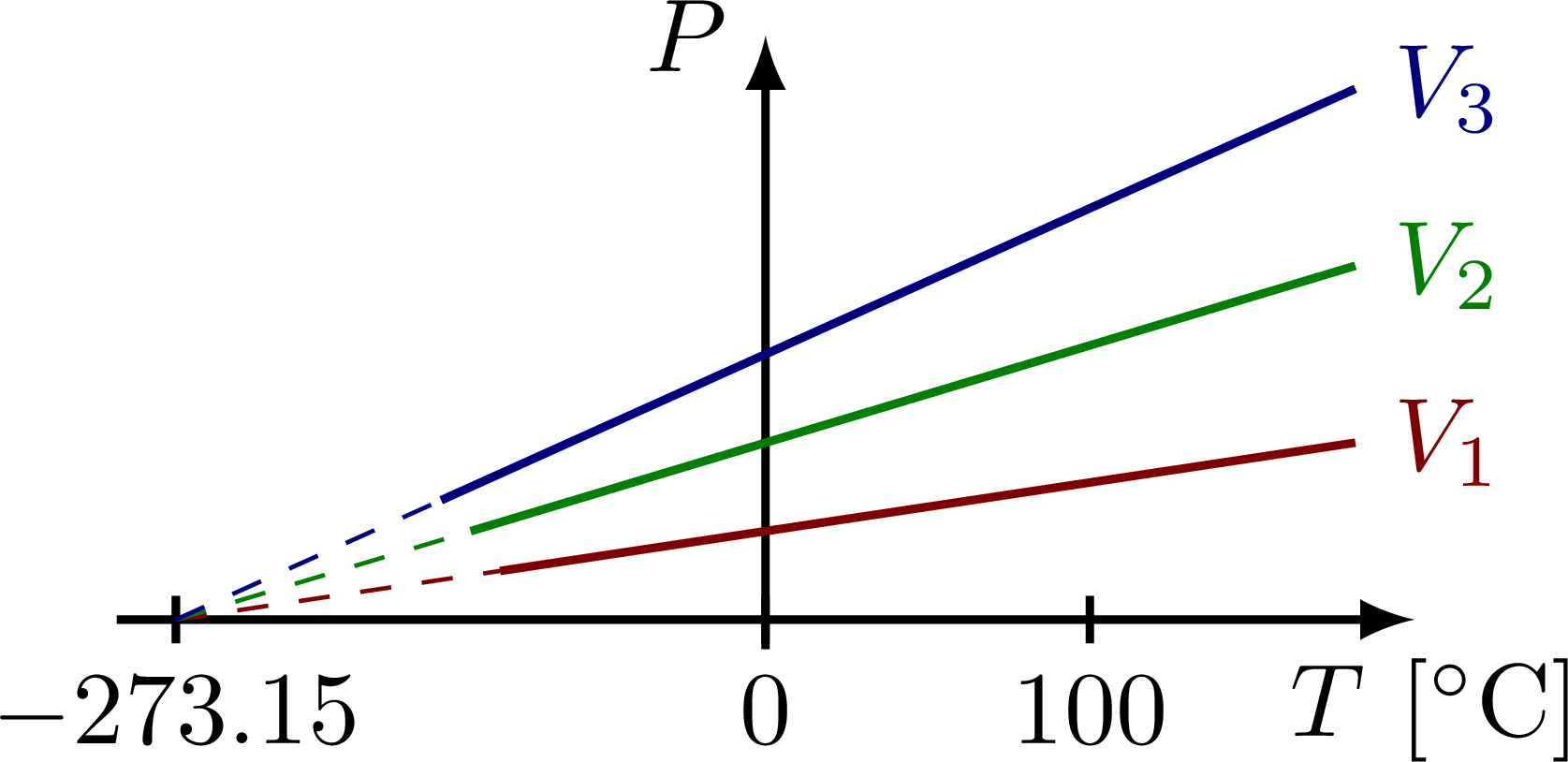 thermodynamics_functions-002.png
