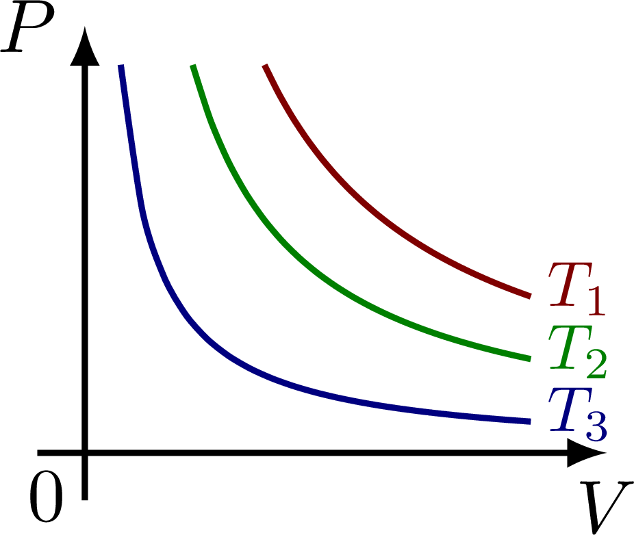 thermodynamics_functions-003.png