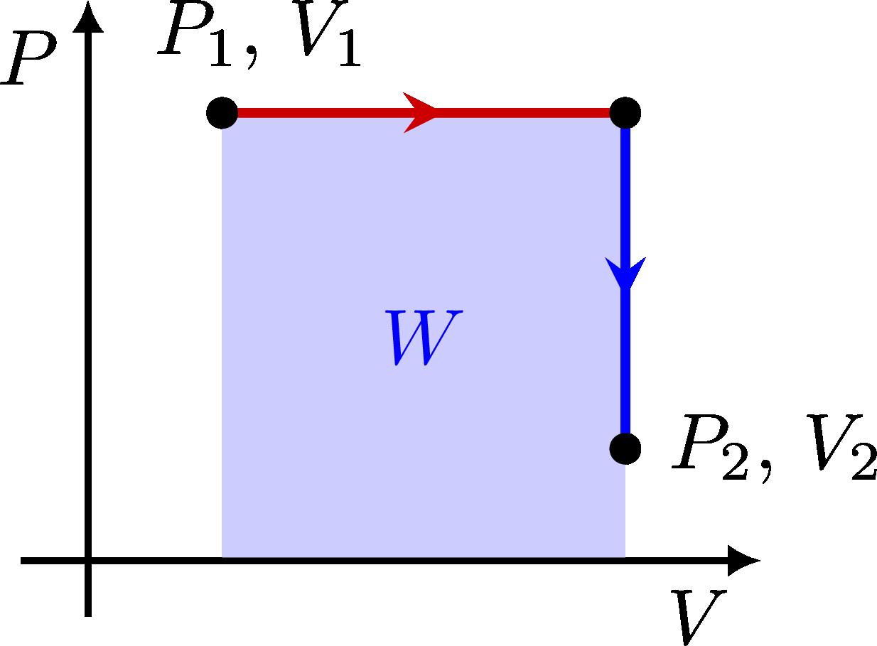 thermodynamics_pv_diagrams-001.png