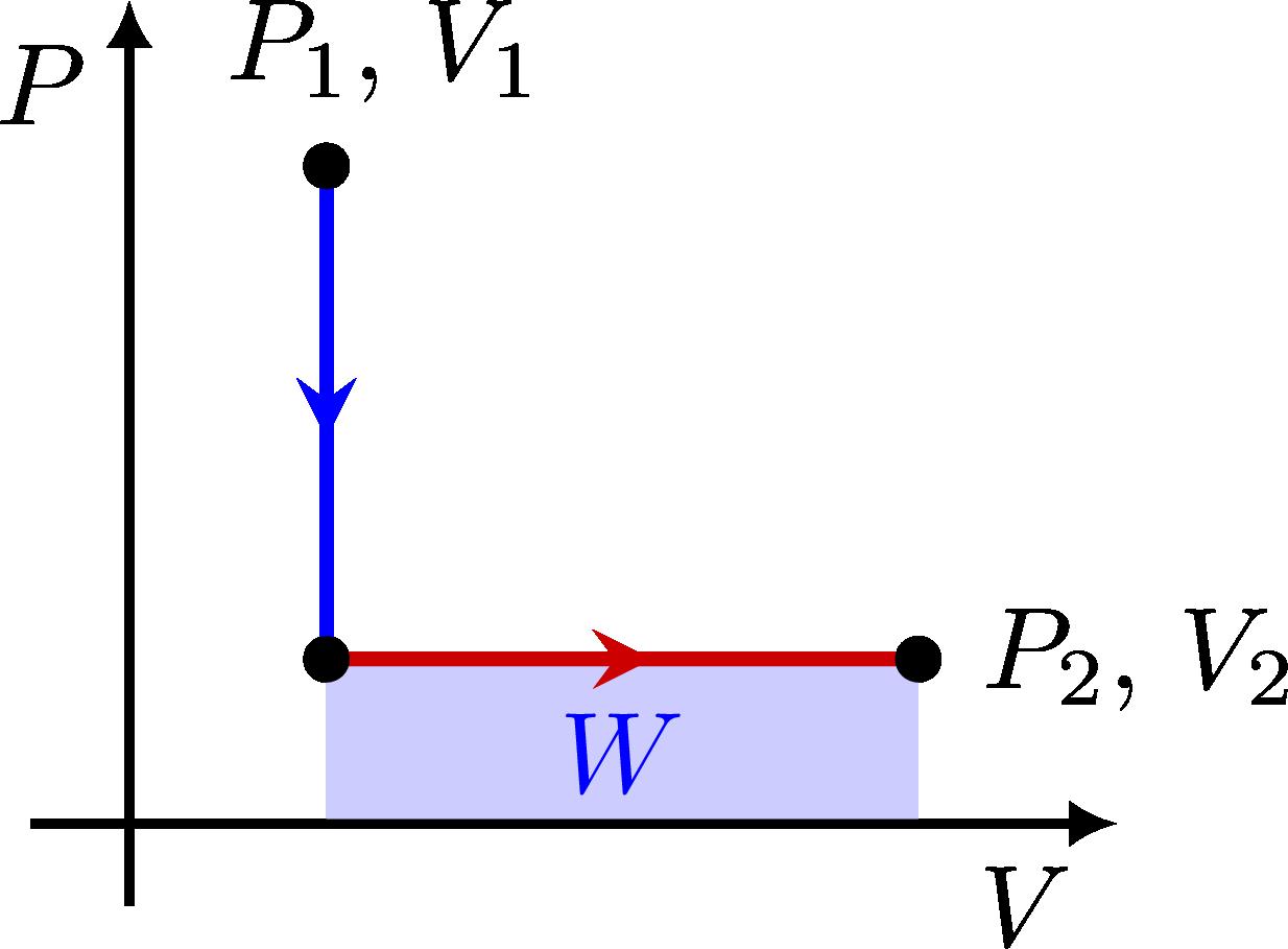 thermodynamics_pv_diagrams-002.png