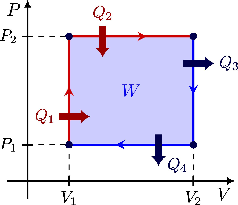 thermodynamics_pv_diagrams-004.png