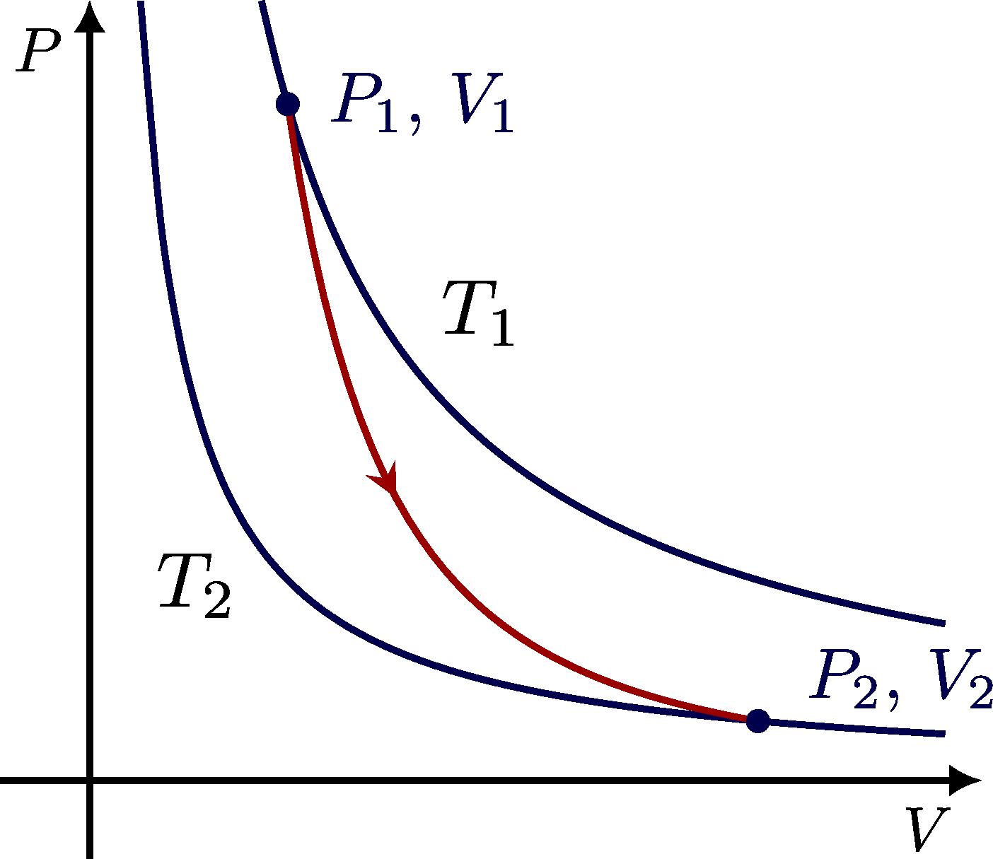 thermodynamics_pv_diagrams-005.png