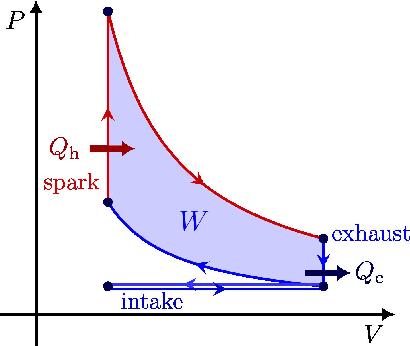 thermodynamics_pv_diagrams-007.png