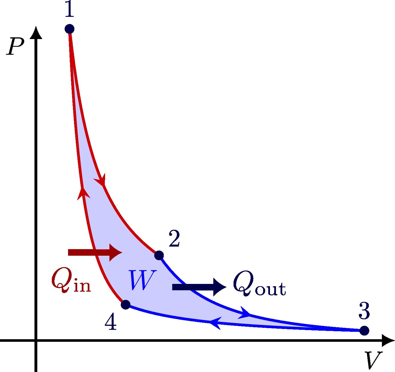 thermodynamics_pv_diagrams-008.png