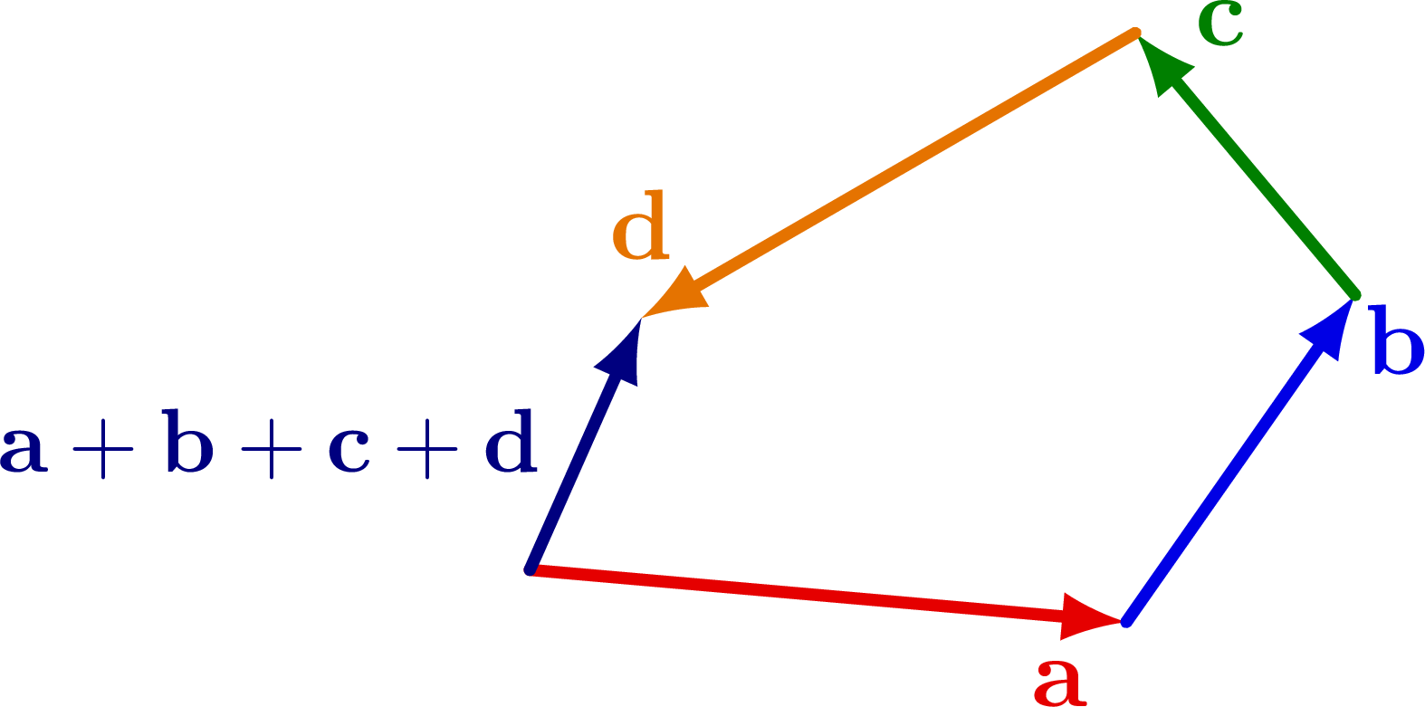 vector_sum-003.png