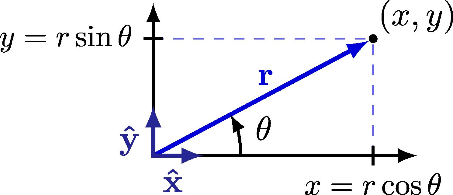 vectors-001.png