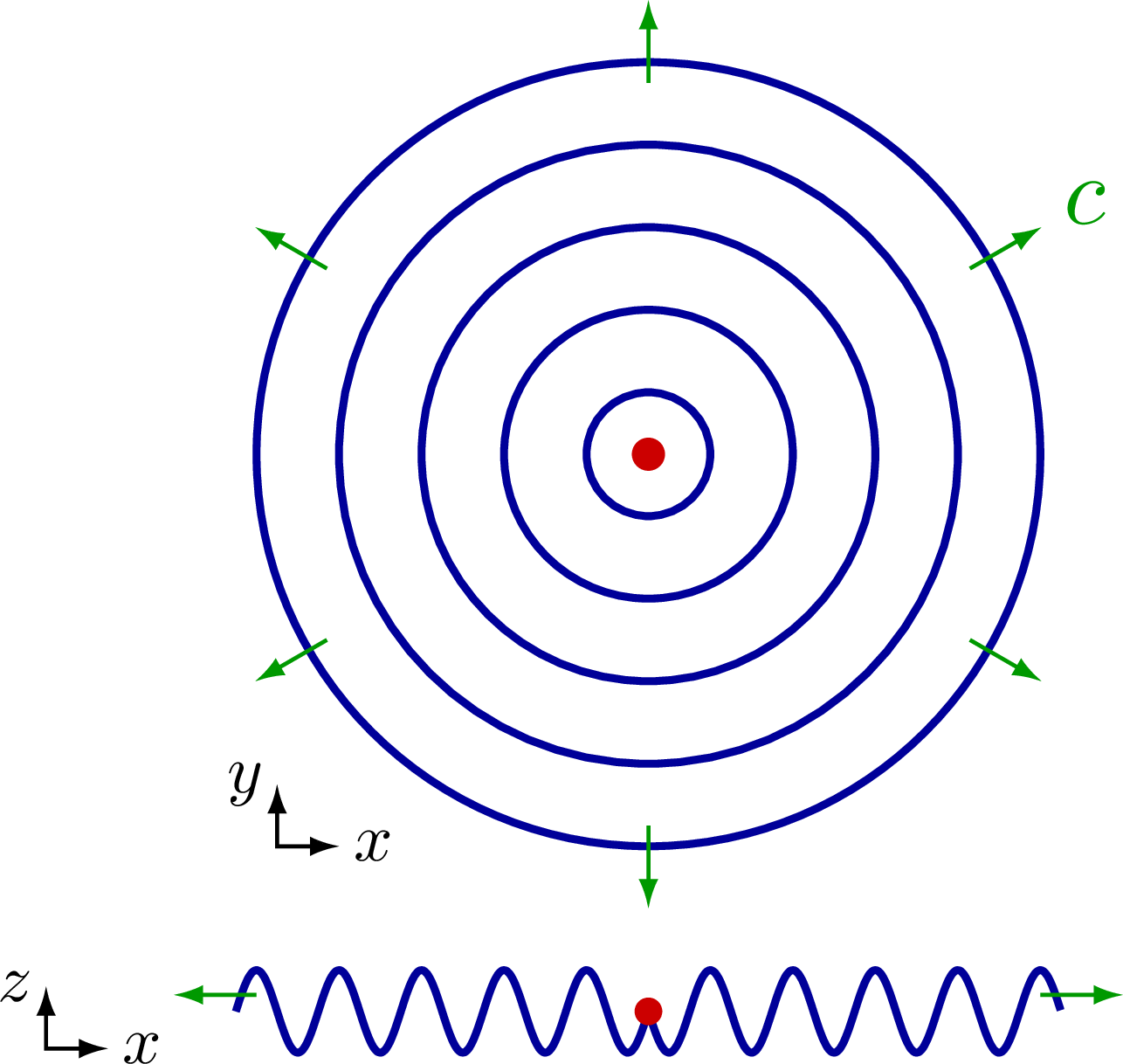 wave_doppler-001.png