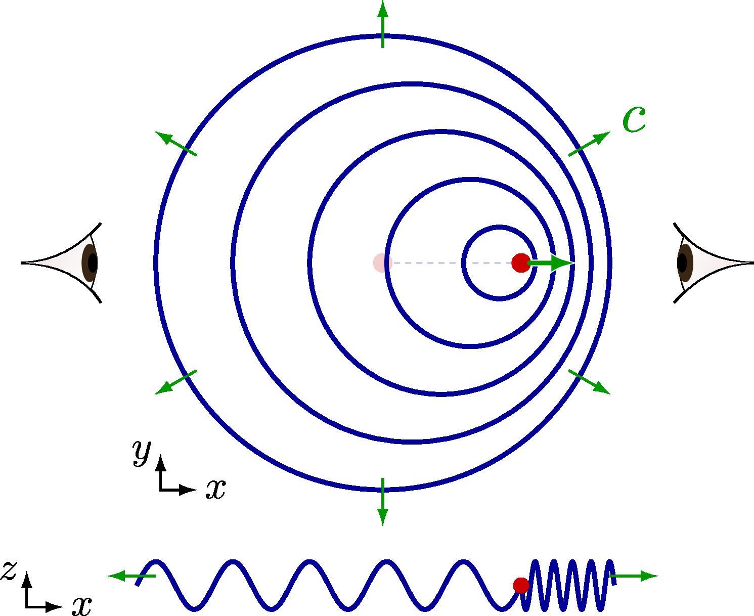 wave_doppler-002.png