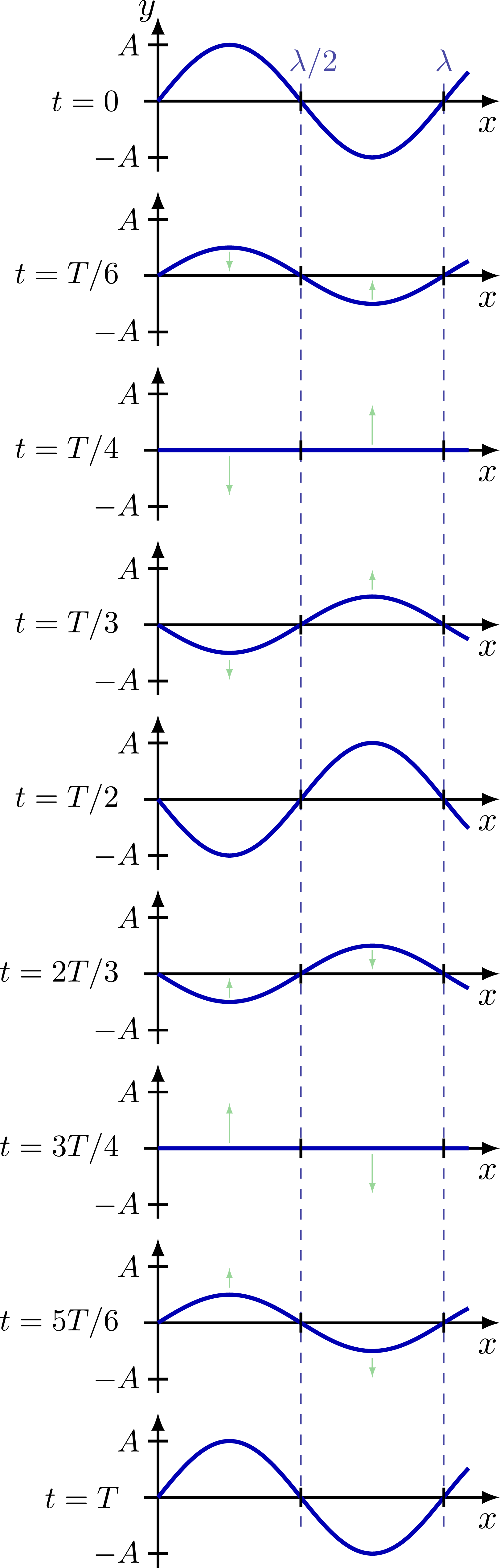 waves_standing-002.png